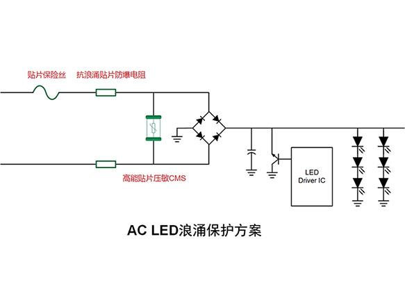 AC-LED浪涌保护方案